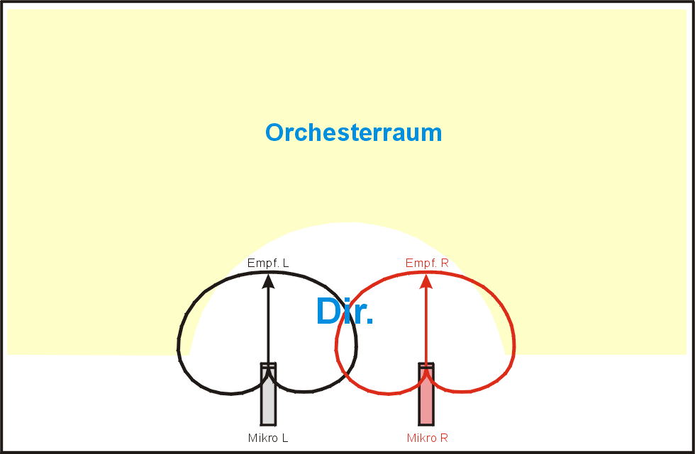 AB_Stereo_Schema.png